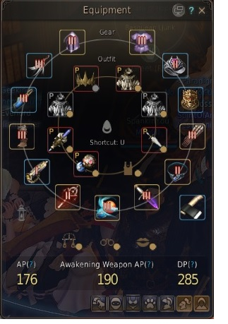 black desert gear score